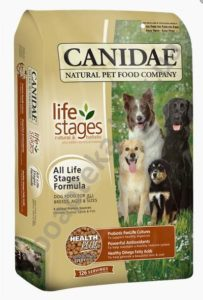 корм канидэ для собак